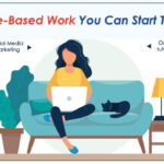 List of Home-Based Work You Can Start Today